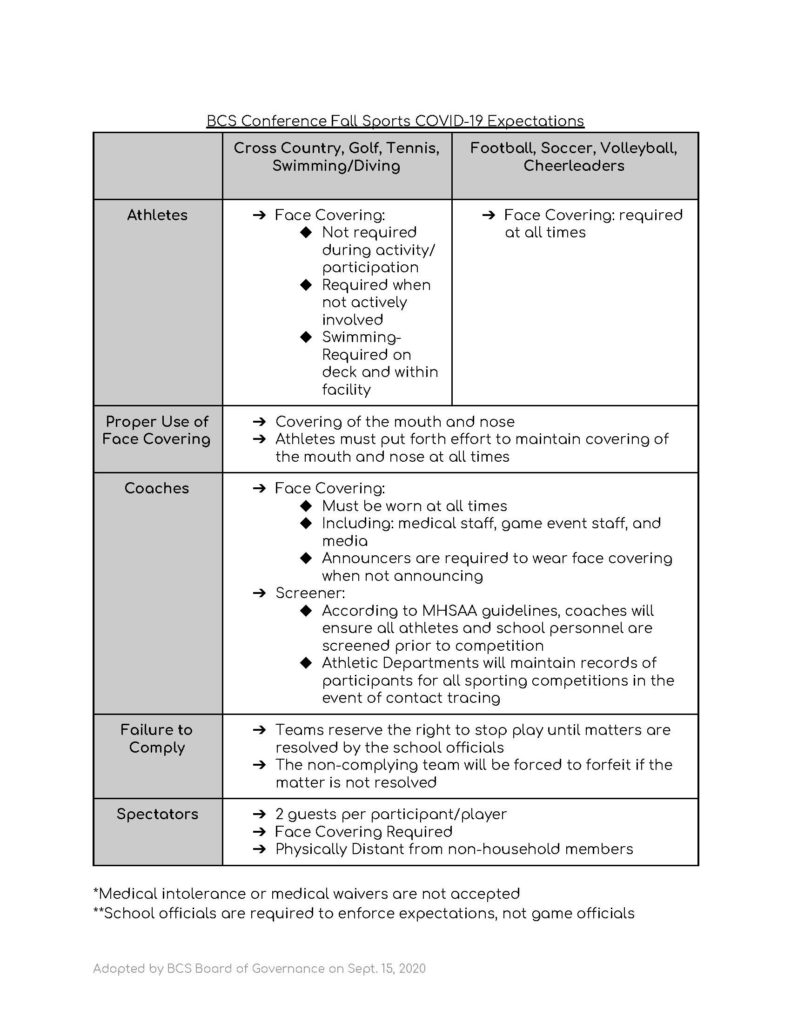 Covid 19 Expectations Document